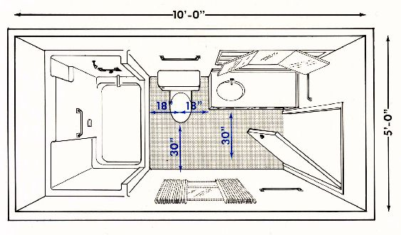 Bathroom plans bathroom designs for Small bathroom design measurements
