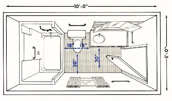 Marvelous Bathroom Design Plan Bathroom Layouts To Enhance Kit House Plans Largest Home Design Picture Inspirations Pitcheantrous